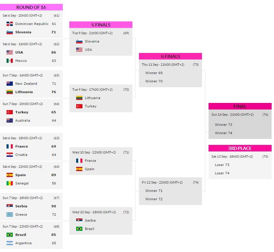 Coupe du monde les affiches et le programme des quarts de finale - Tableau final coupe du monde 2014 ...